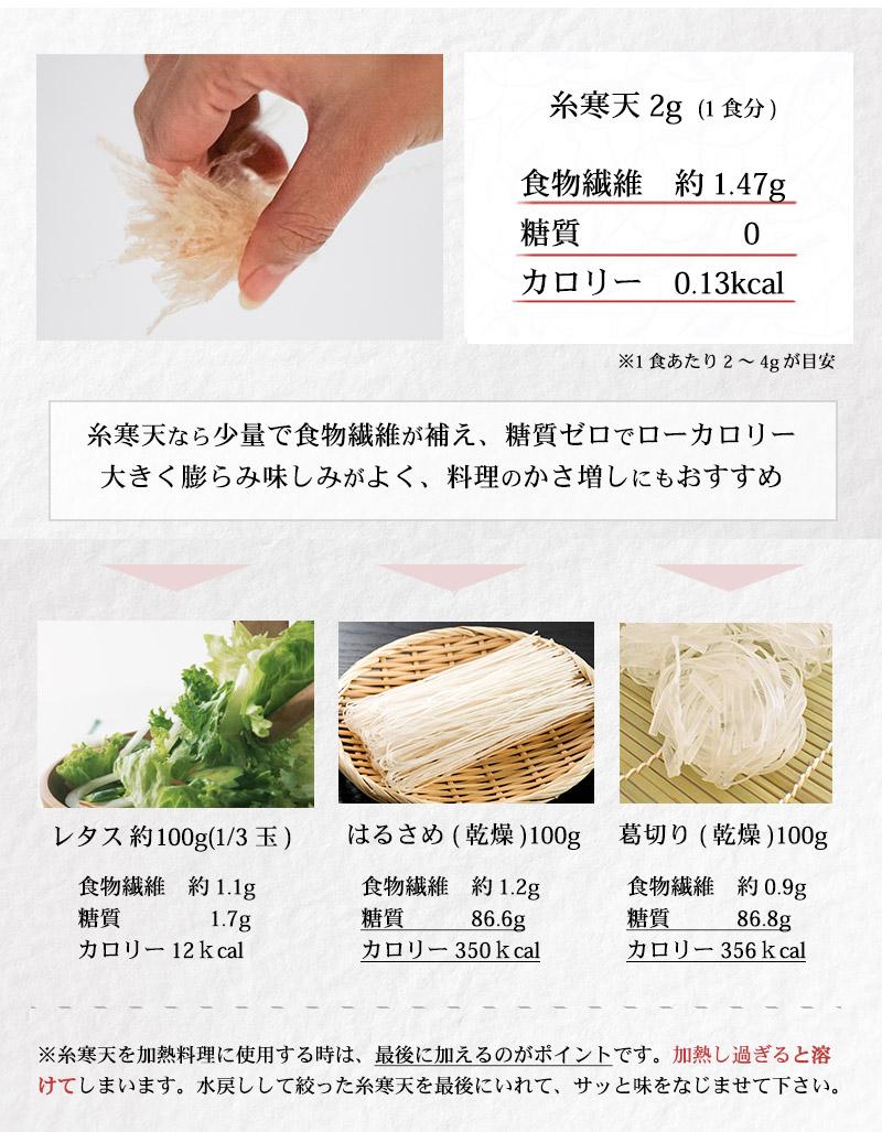 糸寒天なら少量で食物繊維が補え、糖質ゼロ、ローカロリー、料理のかさ増しにも